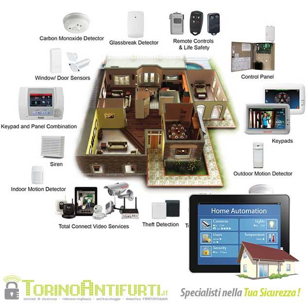 Home installazione e manutenzione - Antifurti per casa ...